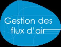 Audit de gestion des flux d'air - maîtrise de l'aérocontamination