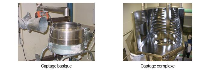 captage de polluants basique ou complexe