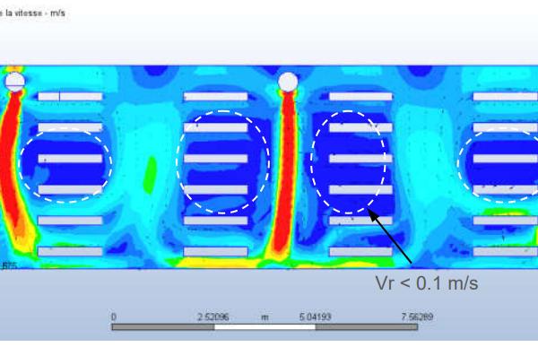 Modélisation CFD : Avant modification réseau aéraulique