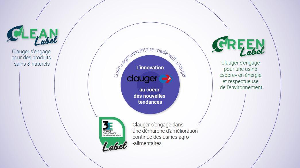 Les 3 Labels Clauger : Clean Label, Green Label et Clauger 3E
