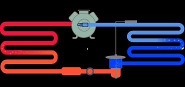 Schéma du circuit frigorifique simple
